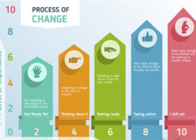 Catalysing Change in your Business